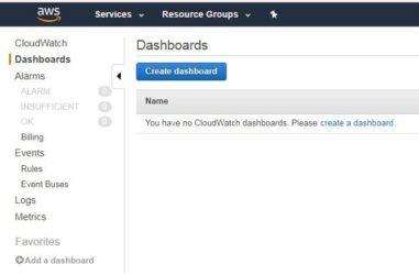 Monitorizar el rendimiento de instancias EC2 con CloudWatch y crear alertas de rendimiento