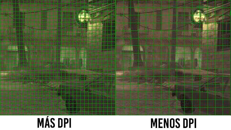 DPI de un mouse gamer