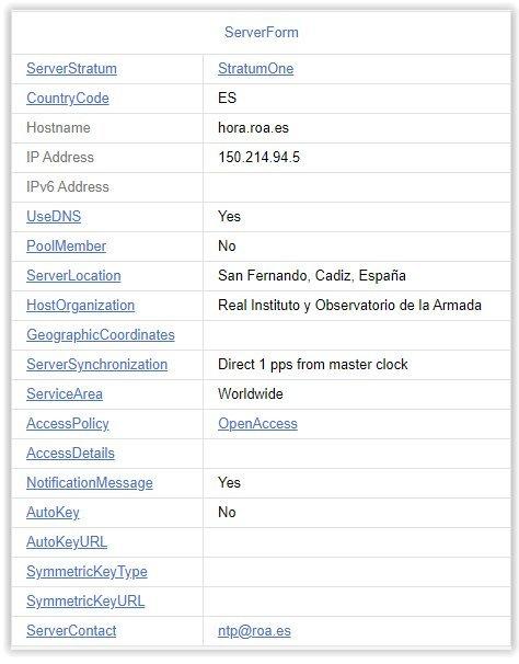 Servidor NTP en España
