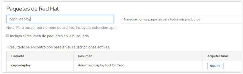 Instalación de Ceph Storage en Linux RedHat 7 y CentOS 7
