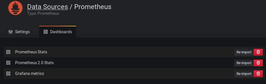 Importar las metricas de Prometheus en Grafana